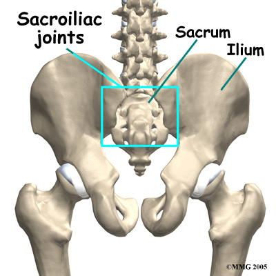 Prenatal Yoga Center | Stabilize the Sacrum